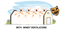 SVS TURBINE VENTILATORS PROMOTE